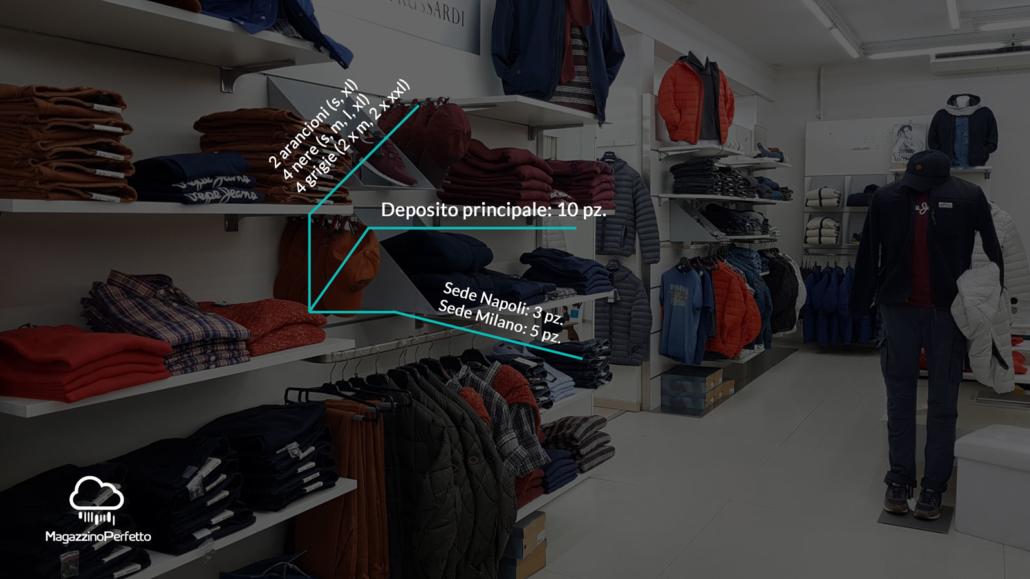 https://www.negozioperfetto.it/wp-content/uploads/2018/11/gestione-quantita-articoli-1030x579.jpg